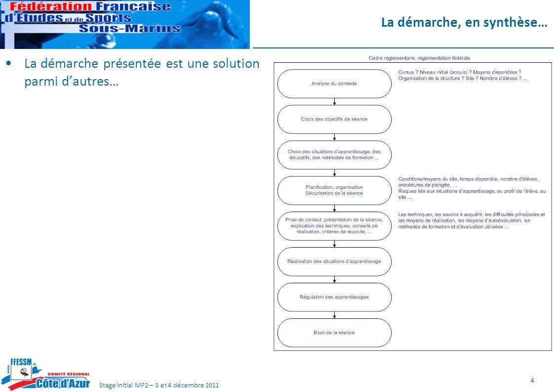 Stage initial MF2 – 3 et 4 décembre 2011 La démarche, en synthèse… La démarche présentée est une solution parmi dautres… 4
