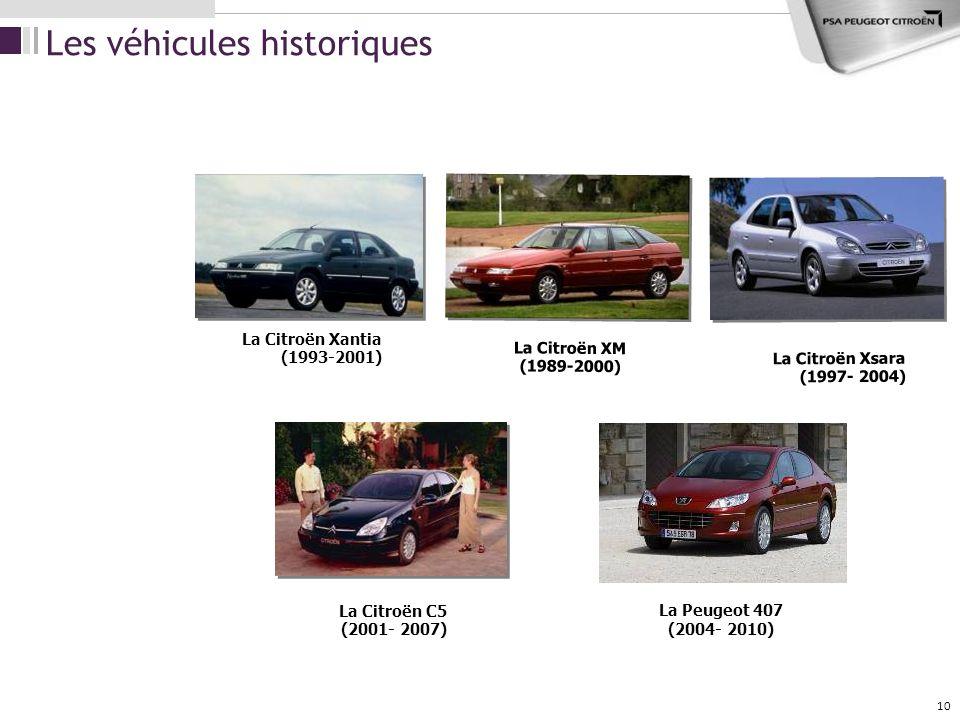 10 Les véhicules historiques La Citroën C5 (2001- 2007) La Citroën XM (1989-2000) La Citroën Xsara (1997- 2004) La Citroën Xantia (1993-2001) La Peuge
