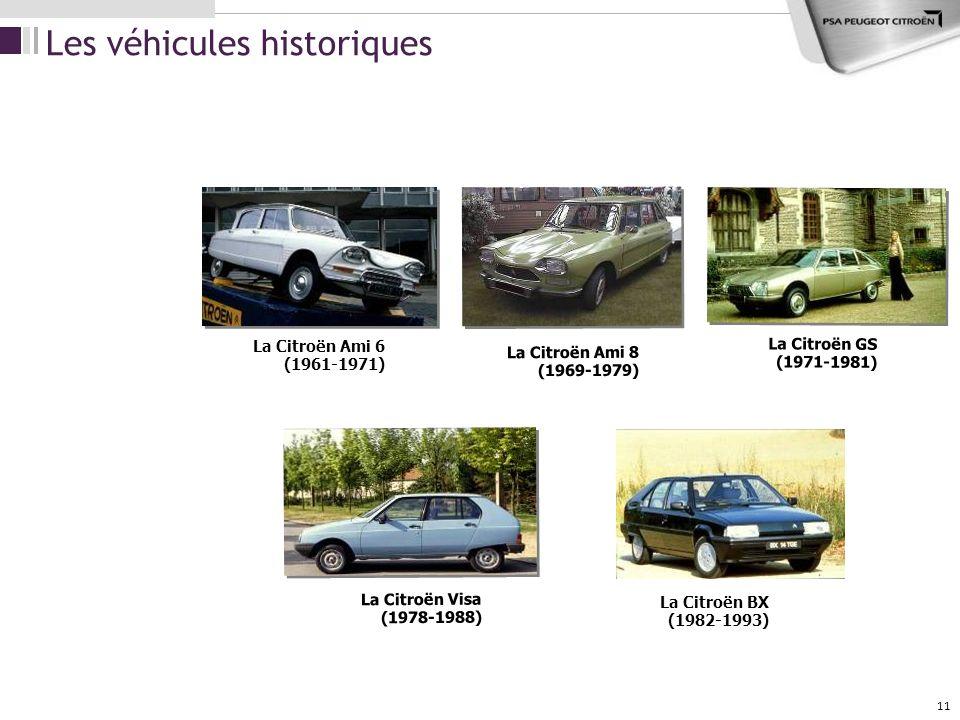 11 Les véhicules historiques La Citroën GS (1971-1981) La Citroën BX (1982-1993) La Citroën Visa (1978-1988) La Citroën Ami 8 (1969-1979) La Citroën A