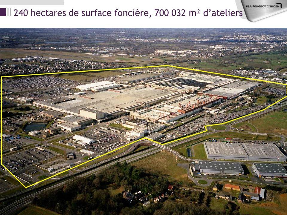 12 240 hectares de surface foncière, 700 032 m² dateliers