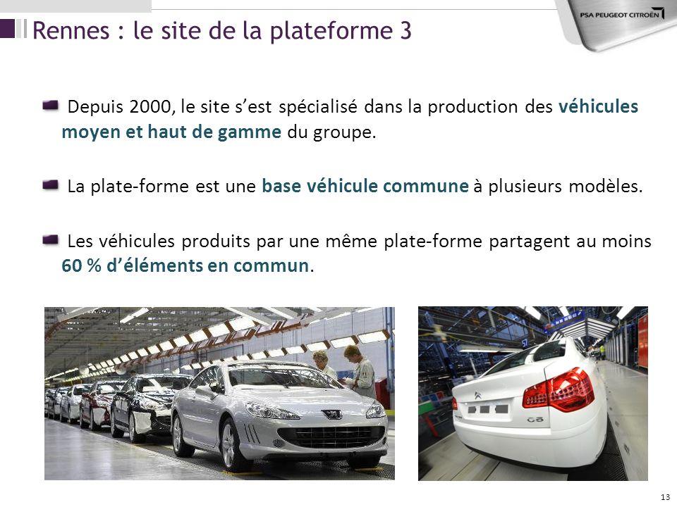 13 Depuis 2000, le site sest spécialisé dans la production des véhicules moyen et haut de gamme du groupe. La plate-forme est une base véhicule commun