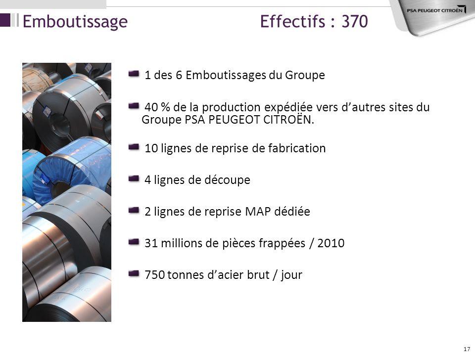 17 1 des 6 Emboutissages du Groupe 40 % de la production expédiée vers dautres sites du Groupe PSA PEUGEOT CITROËN. 10 lignes de reprise de fabricatio