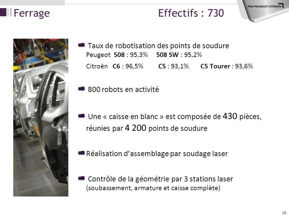 18 Taux de robotisation des points de soudure Peugeot 508 : 95,3% 508 SW : 95,2% Citroën C6 : 96,5% C5 : 93,1% C5 Tourer : 93,6% 800 robots en activit