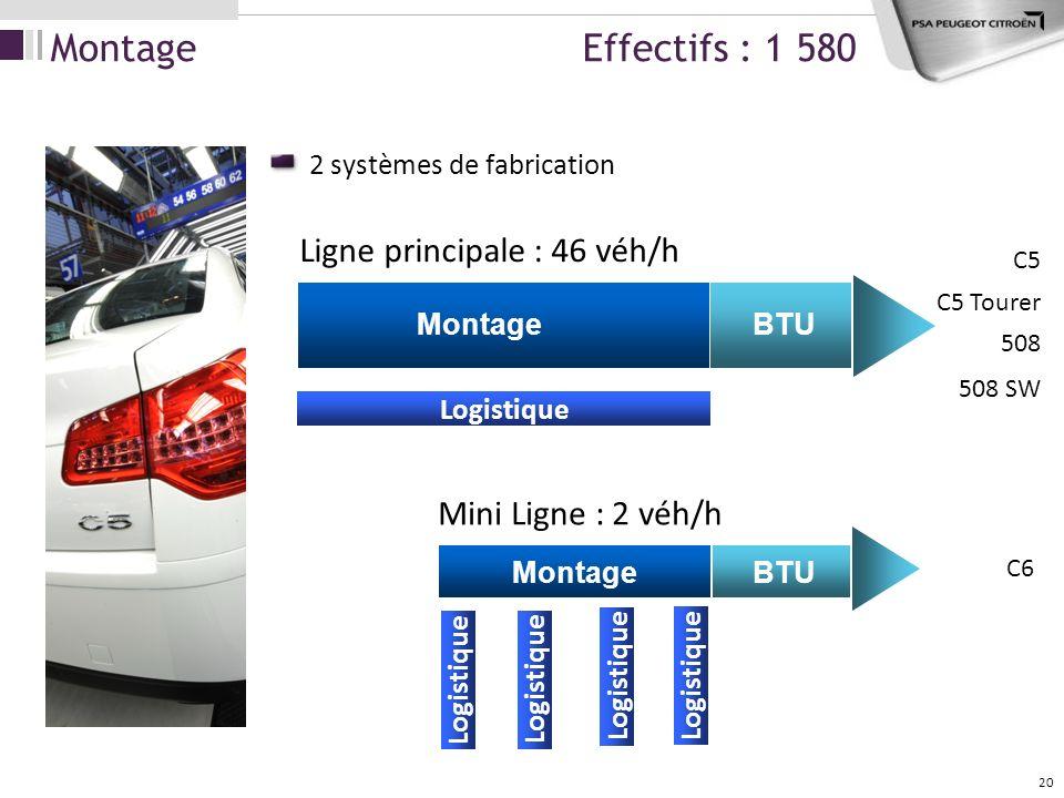 20 MontageEffectifs : 1 580 2 systèmes de fabrication MontageBTU Ligne principale : 46 véh/h MontageBTU Mini Ligne : 2 véh/h Logistique C6 Logistique