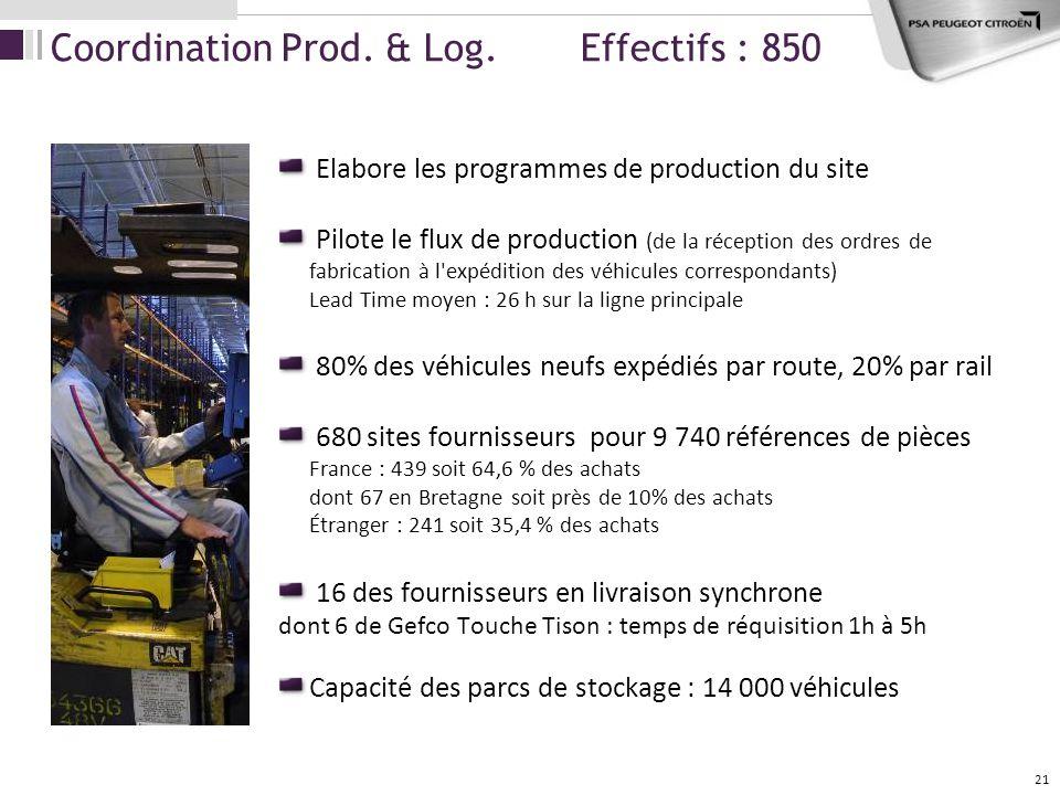 21 Elabore les programmes de production du site Pilote le flux de production (de la réception des ordres de fabrication à l'expédition des véhicules c