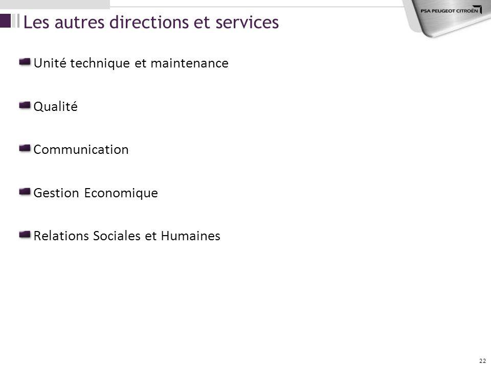 Les autres directions et services Unité technique et maintenance Qualité Communication Gestion Economique Relations Sociales et Humaines 22