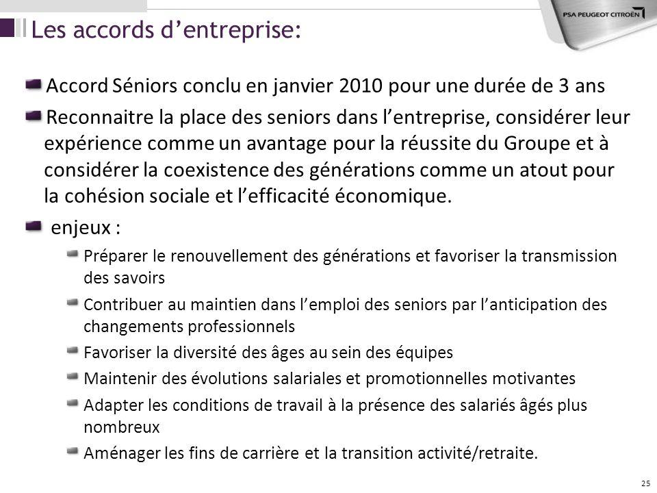 Les accords dentreprise: Accord Séniors conclu en janvier 2010 pour une durée de 3 ans Reconnaitre la place des seniors dans lentreprise, considérer l