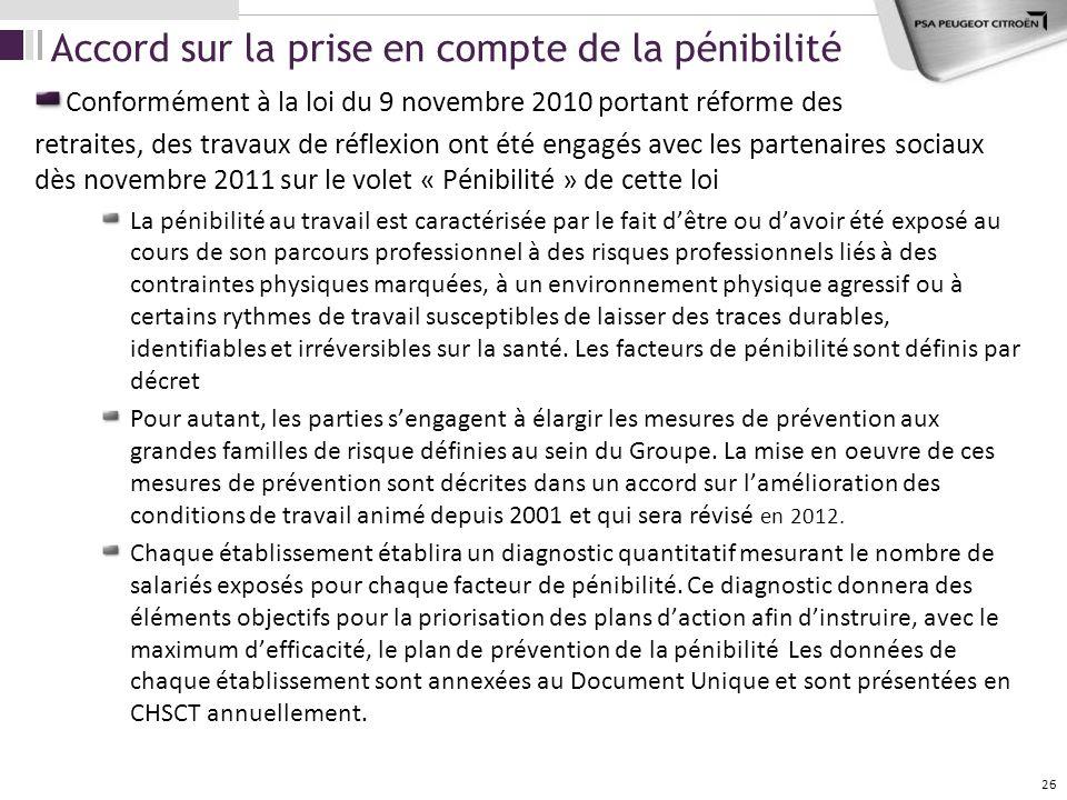 Accord sur la prise en compte de la pénibilité Conformément à la loi du 9 novembre 2010 portant réforme des retraites, des travaux de réflexion ont ét