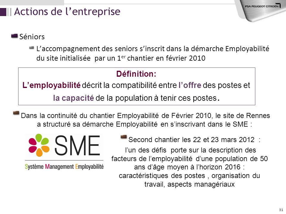 Actions de lentreprise Séniors Laccompagnement des seniors sinscrit dans la démarche Employabilité du site initialisée par un 1 er chantier en février