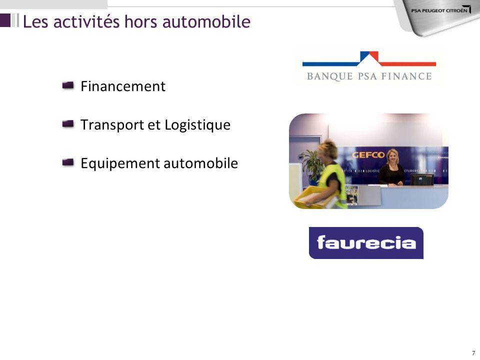 7 Financement Transport et Logistique Equipement automobile Les activités hors automobile