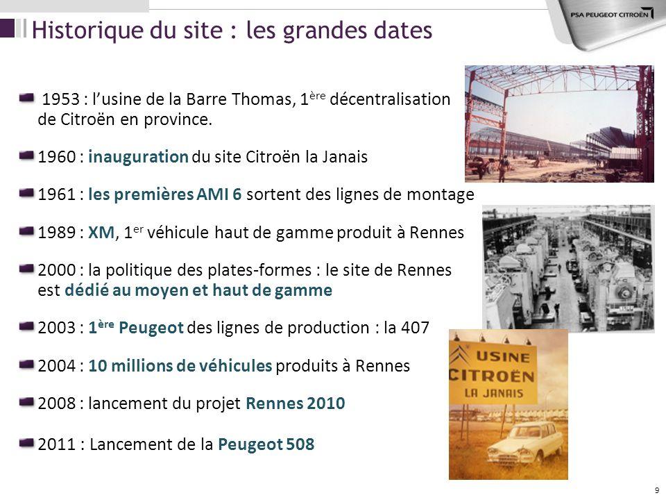 9 1953 : lusine de la Barre Thomas, 1 ère décentralisation de Citroën en province. 1960 : inauguration du site Citroën la Janais 1961 : les premières