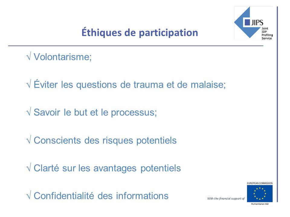 Éthiques de participation Volontarisme; Éviter les questions de trauma et de malaise; Savoir le but et le processus; Conscients des risques potentiels Clarté sur les avantages potentiels Confidentialité des informations