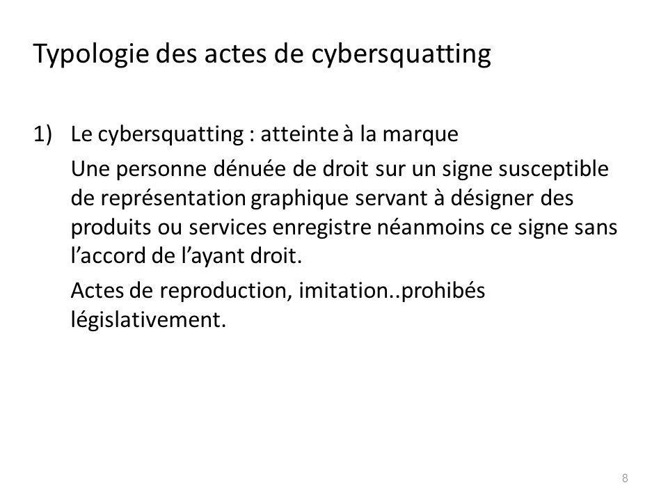 Typologie des actes de cybersquatting 1)Le cybersquatting : atteinte à la marque Une personne dénuée de droit sur un signe susceptible de représentati