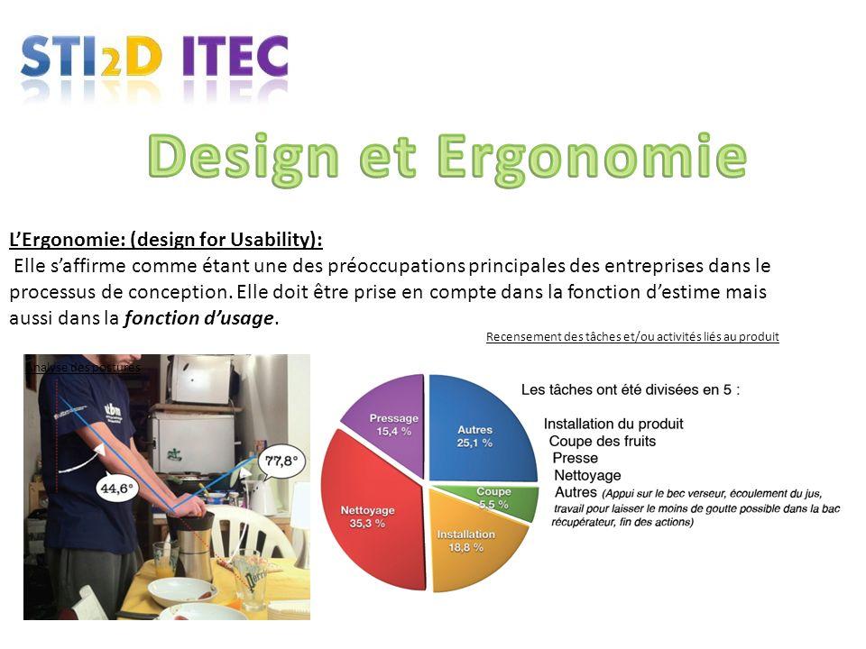 LErgonomie: (design for Usability): Elle saffirme comme étant une des préoccupations principales des entreprises dans le processus de conception. Elle