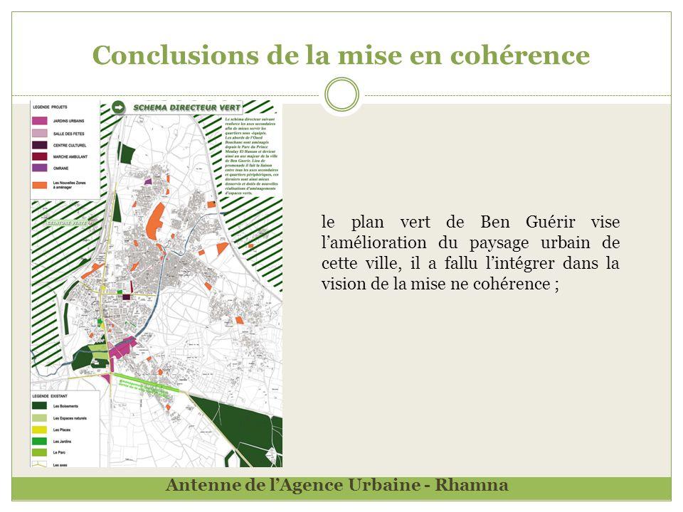 le plan vert de Ben Guérir vise lamélioration du paysage urbain de cette ville, il a fallu lintégrer dans la vision de la mise ne cohérence ; Conclusions de la mise en cohérence Antenne de lAgence Urbaine - Rhamna