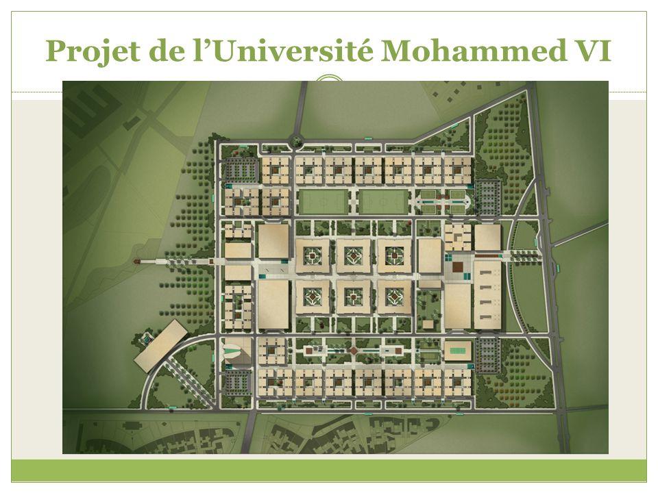 Projet de lUniversité Mohammed VI