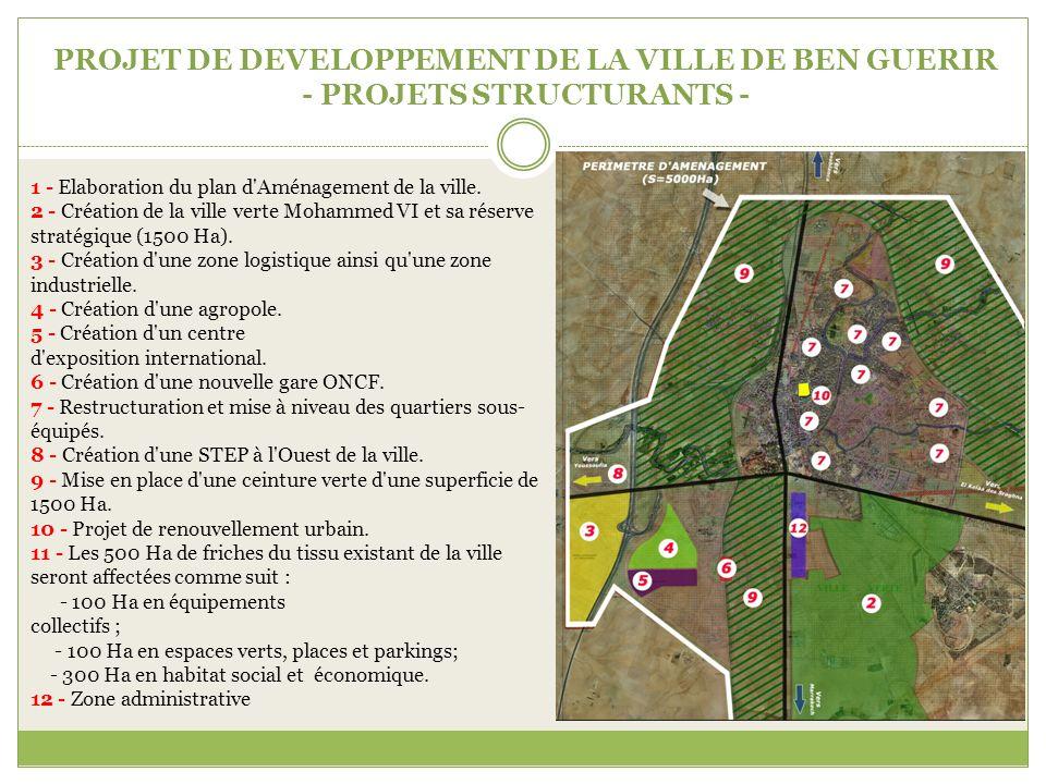 PROJET DE DEVELOPPEMENT DE LA VILLE DE BEN GUERIR - PROJETS STRUCTURANTS - 1 - Elaboration du plan d Aménagement de la ville.