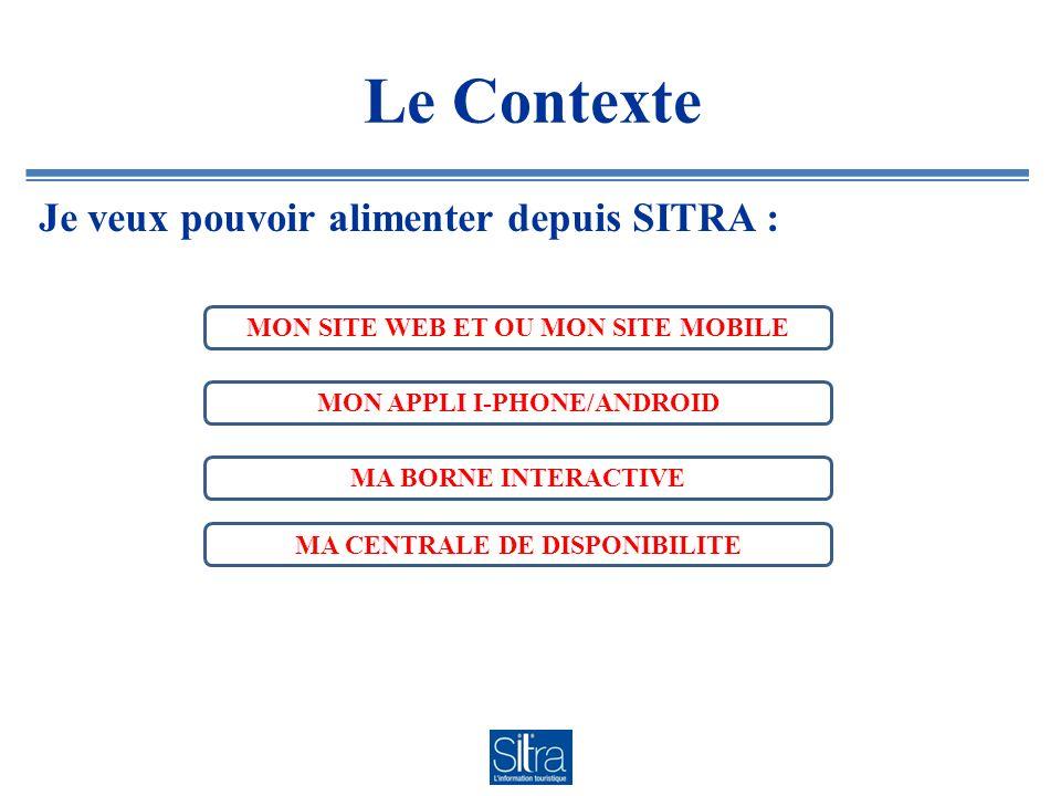Le Contexte Je veux pouvoir alimenter depuis SITRA : MON SITE WEB ET OU MON SITE MOBILE MON APPLI I-PHONE/ANDROID MA BORNE INTERACTIVE MA CENTRALE DE DISPONIBILITE