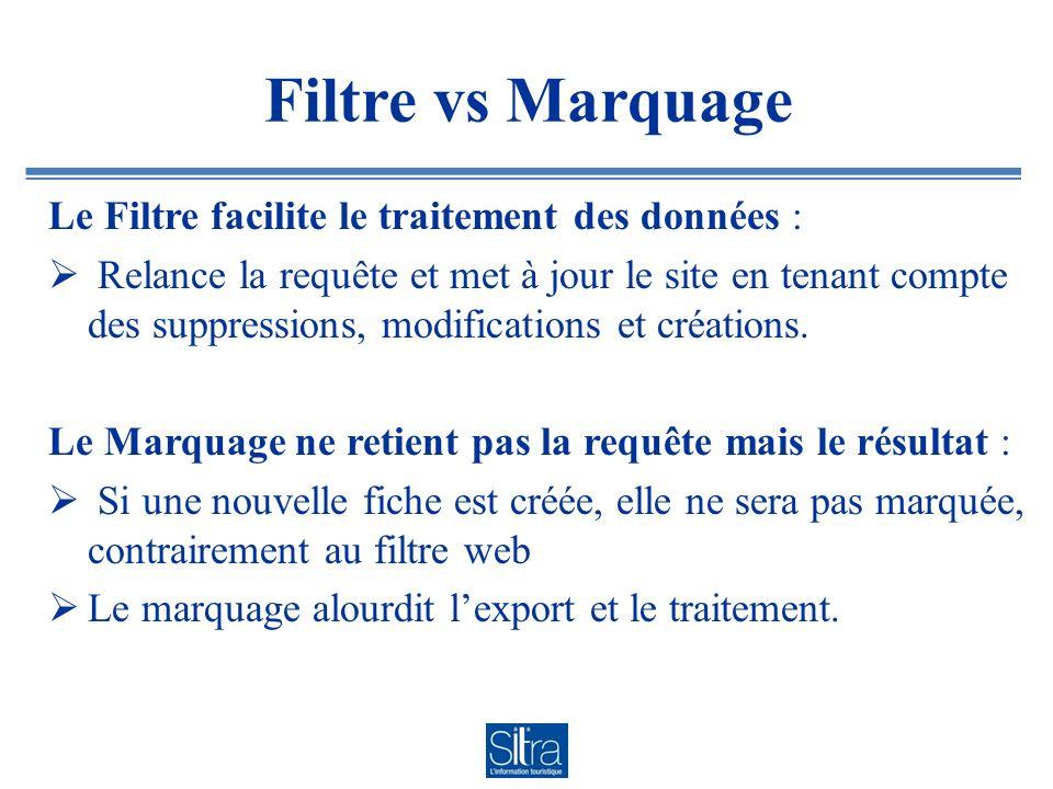 Filtre vs Marquage Le Filtre facilite le traitement des données : Relance la requête et met à jour le site en tenant compte des suppressions, modifications et créations.