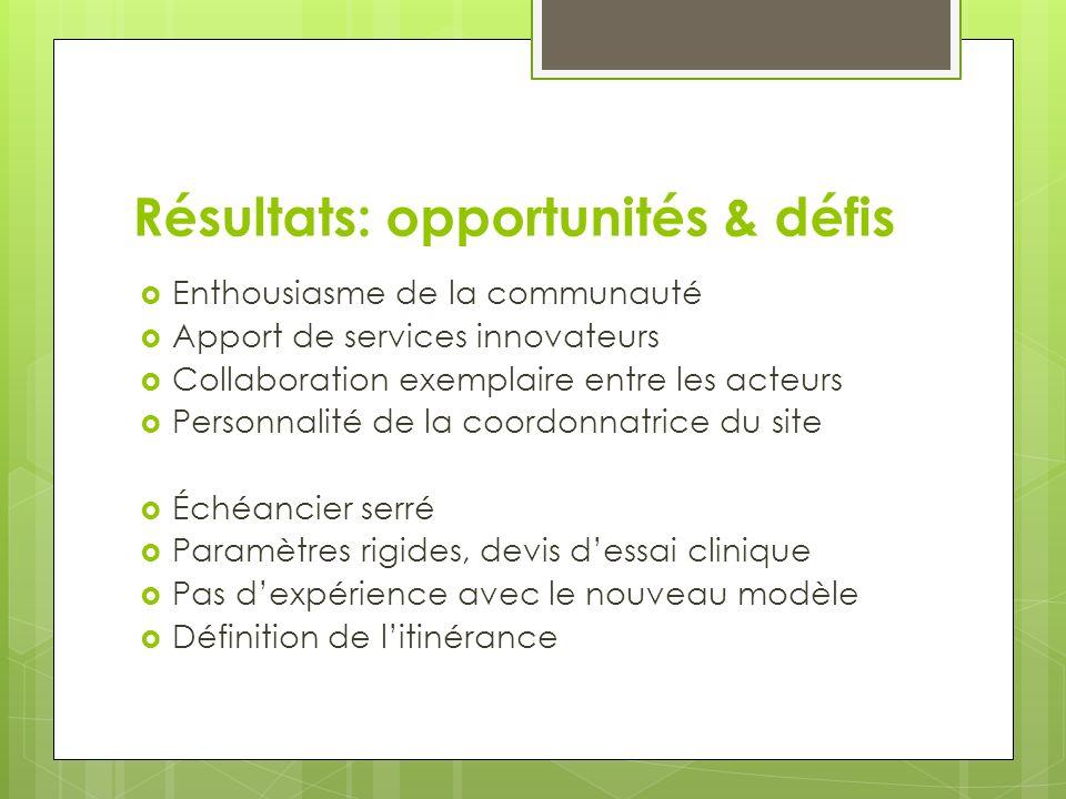 Résultats: opportunités & défis Enthousiasme de la communauté Apport de services innovateurs Collaboration exemplaire entre les acteurs Personnalité d