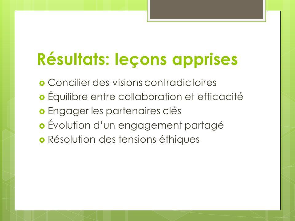 Résultats: leçons apprises Concilier des visions contradictoires Équilibre entre collaboration et efficacité Engager les partenaires clés Évolution du
