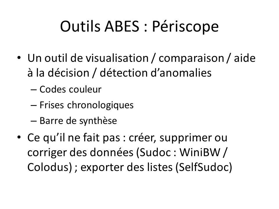 Pistes de collaboration ABES / CTLes – Aujourdhui – Demain CTLes / Etablissements ABES-CTLes / Etablissements