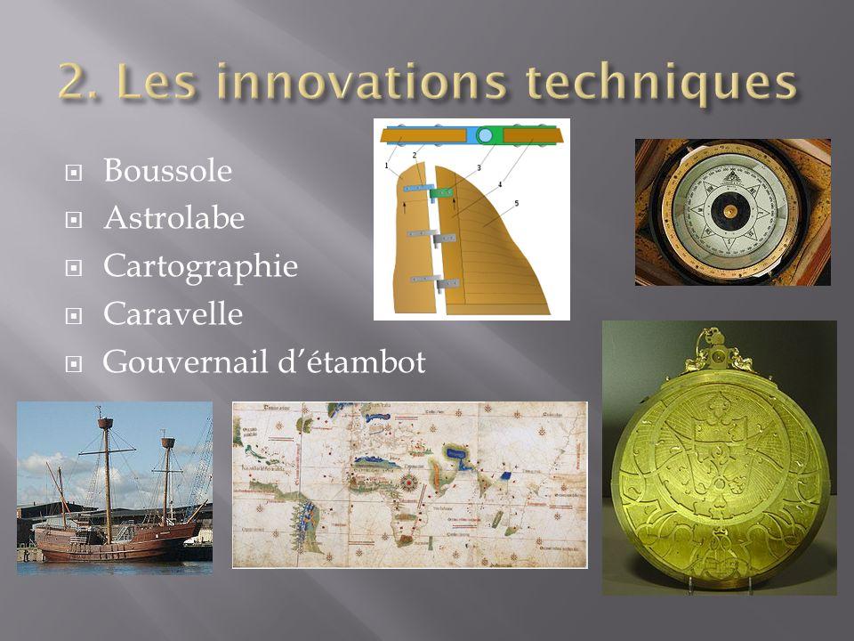 Boussole Astrolabe Cartographie Caravelle Gouvernail détambot