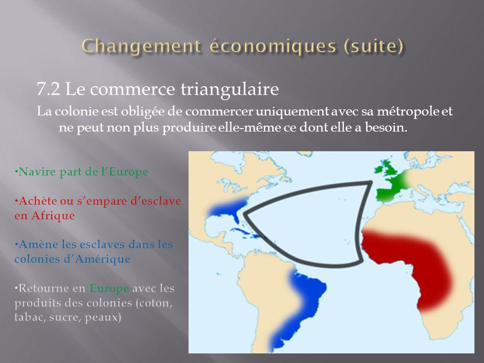 7.2 Le commerce triangulaire La colonie est obligée de commercer uniquement avec sa métropole et ne peut non plus produire elle-même ce dont elle a besoin.