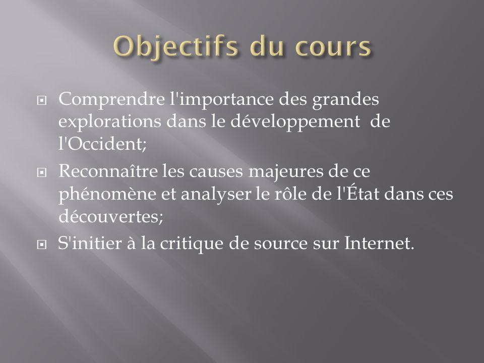 Introduction 1.Les voyages à la fin du Moyen Âge 2.