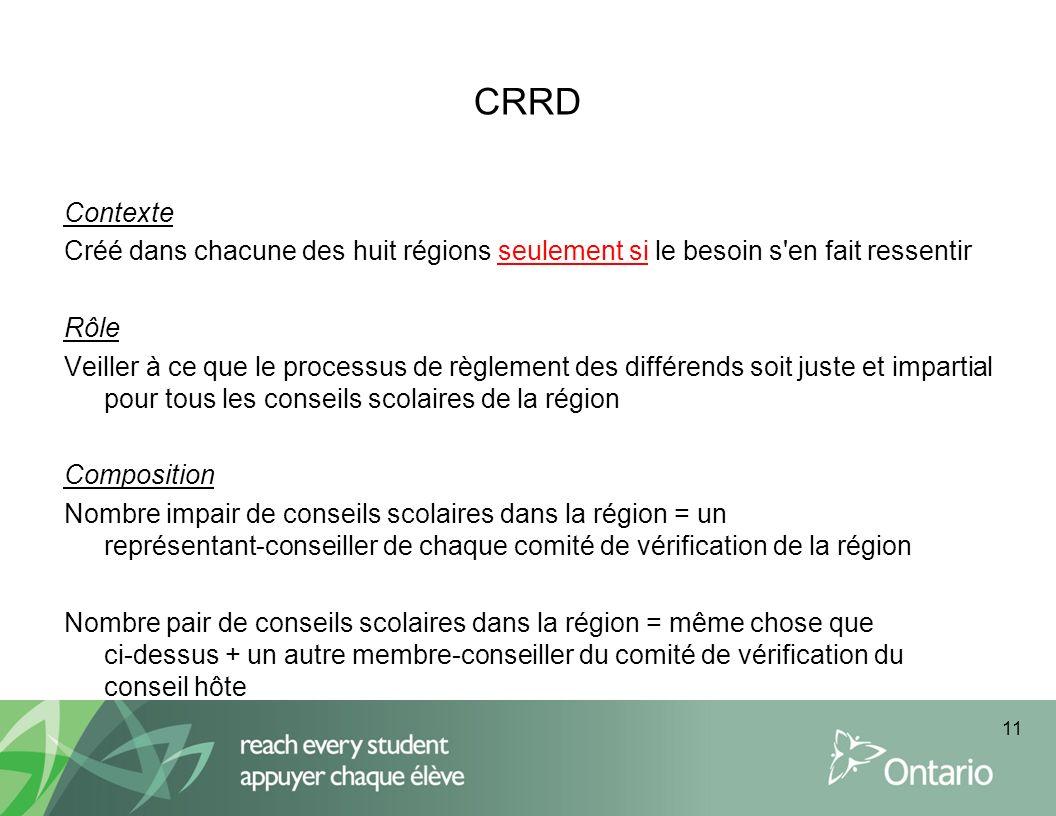 CRRD Contexte Créé dans chacune des huit régions seulement si le besoin s'en fait ressentir Rôle Veiller à ce que le processus de règlement des différ