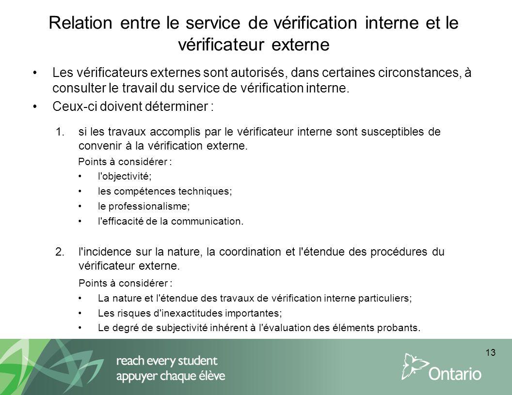 Relation entre le service de vérification interne et le vérificateur externe Les vérificateurs externes sont autorisés, dans certaines circonstances,