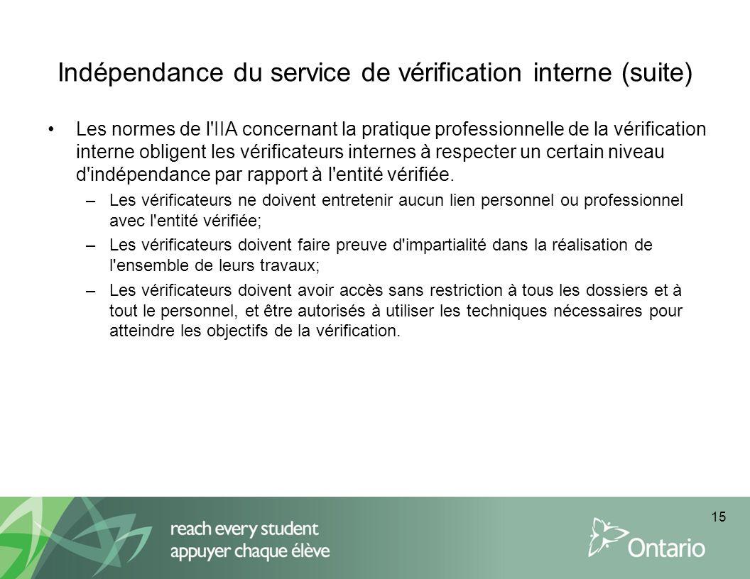 Indépendance du service de vérification interne (suite) Les normes de l'IIA concernant la pratique professionnelle de la vérification interne obligent