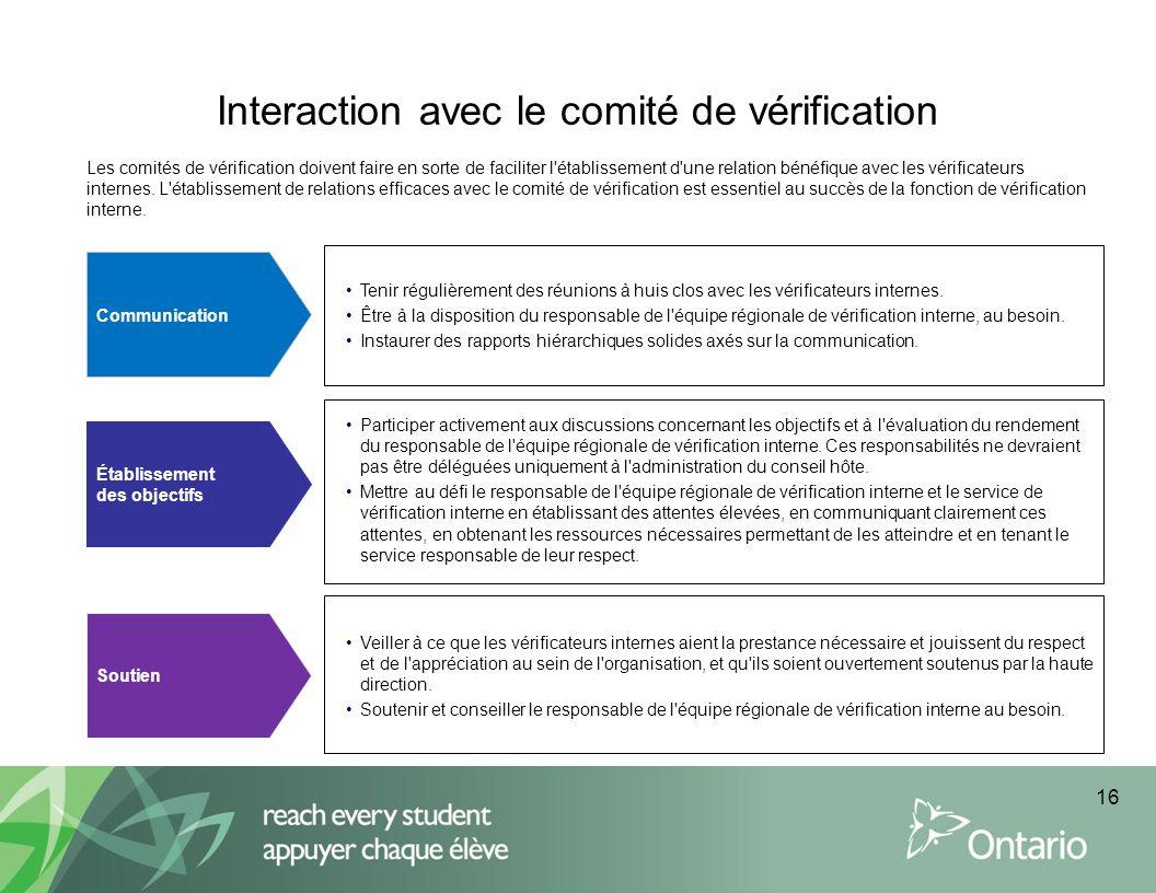 Interaction avec le comité de vérification Tenir régulièrement des réunions à huis clos avec les vérificateurs internes. Être à la disposition du resp