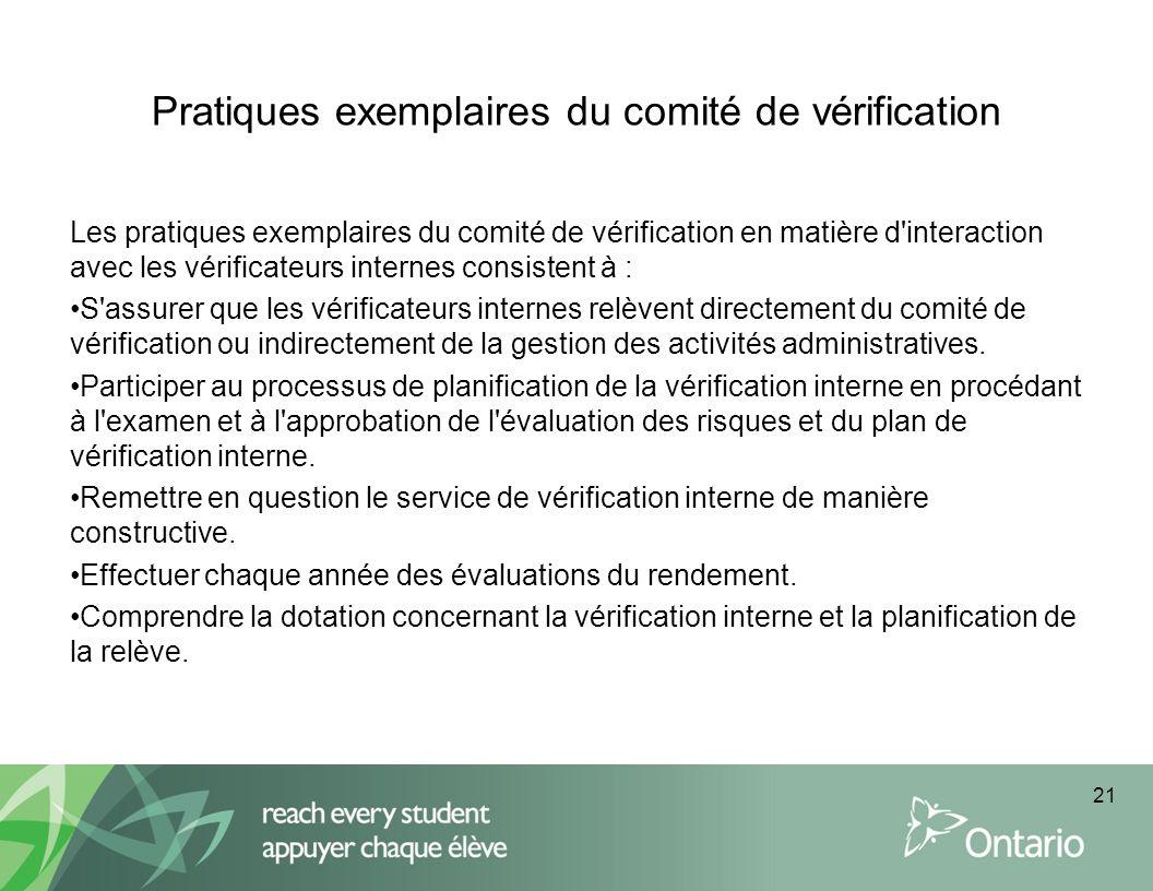 Pratiques exemplaires du comité de vérification Les pratiques exemplaires du comité de vérification en matière d'interaction avec les vérificateurs in