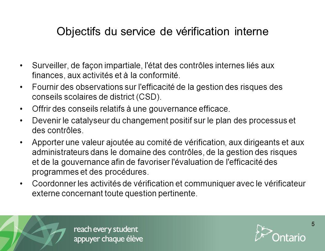 Objectifs du service de vérification interne Surveiller, de façon impartiale, l'état des contrôles internes liés aux finances, aux activités et à la c