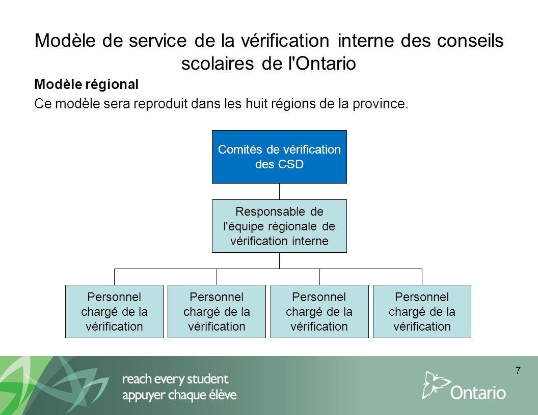 Modèle de service de la vérification interne des conseils scolaires de l'Ontario Modèle régional Ce modèle sera reproduit dans les huit régions de la