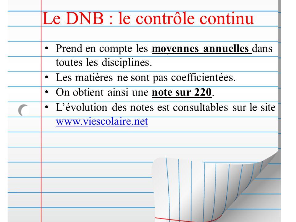 Le DNB : lexamen final Se déroule pendant le mois de juin.