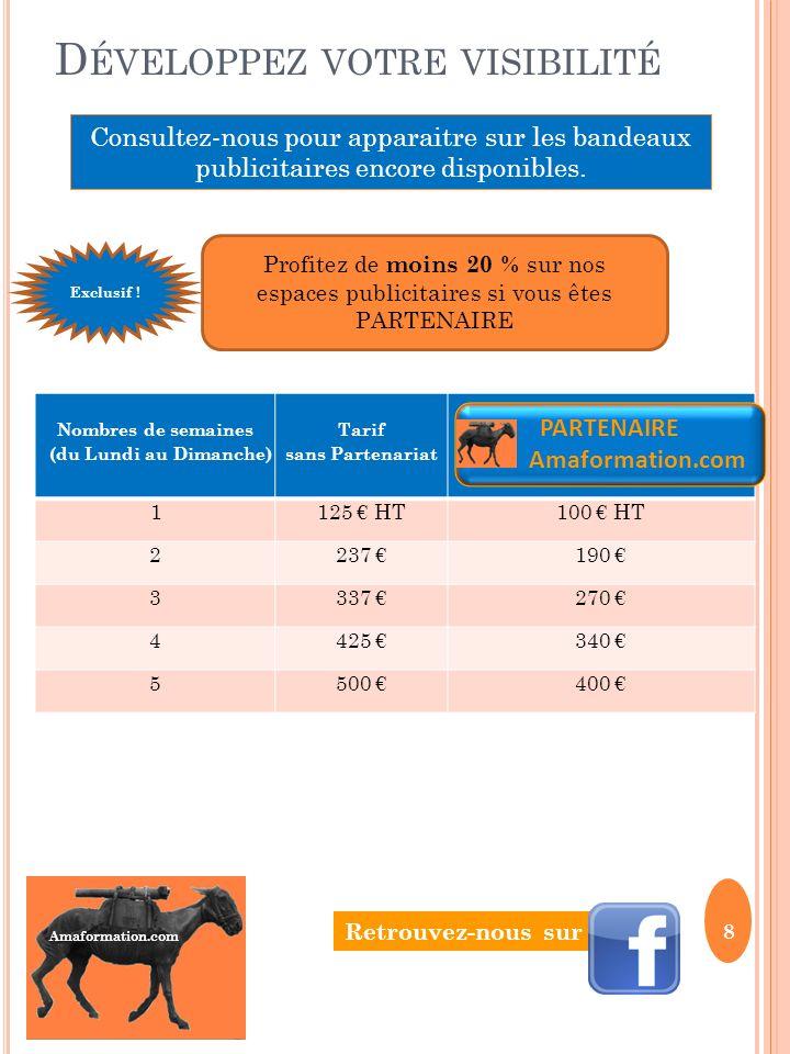 Amaformation.com D ÉVELOPPEZ VOTRE VISIBILITÉ Nombres de semaines (du Lundi au Dimanche) Tarif sans Partenariat Tarif avec PASS 1125 HT100 HT 2237 190