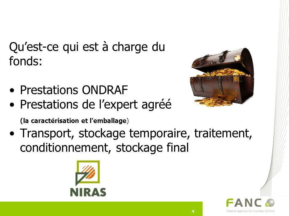 4 Quest-ce qui est à charge du fonds: Prestations ONDRAF Prestations de lexpert agréé (la caractérisation et lemballage) Transport, stockage temporair