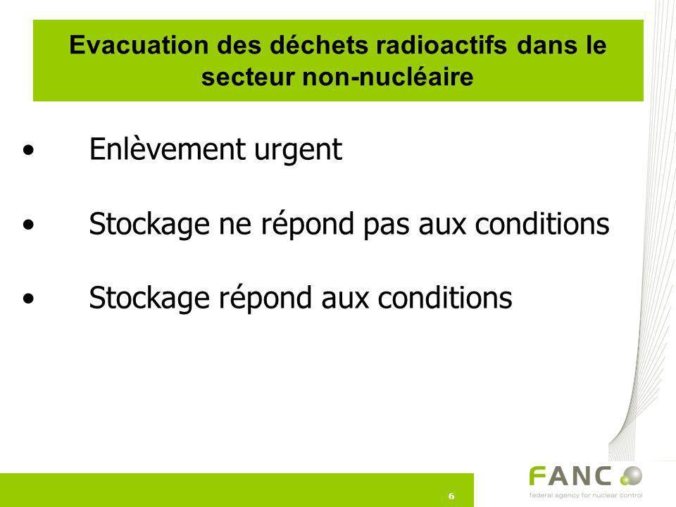 6 Enlèvement urgent Stockage ne répond pas aux conditions Stockage répond aux conditions 6 Evacuation des déchets radioactifs dans le secteur non-nucl