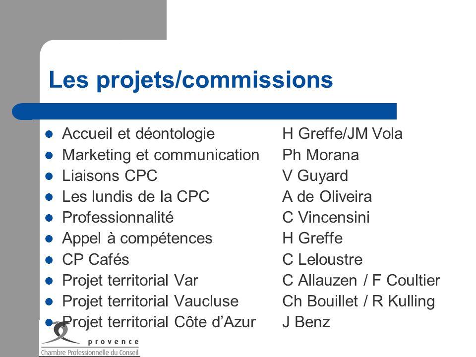 Les projets/commissions Accueil et déontologieH Greffe/JM Vola Marketing et communicationPh Morana Liaisons CPCV Guyard Les lundis de la CPCA de Olive