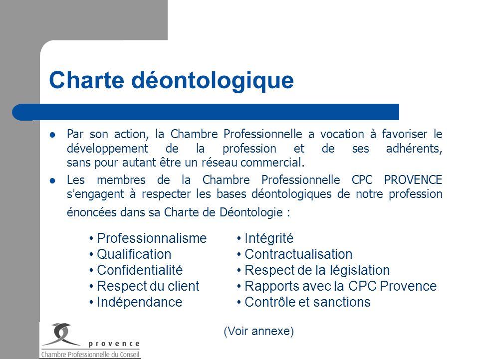 Charte déontologique Par son action, la Chambre Professionnelle a vocation à favoriser le développement de la profession et de ses adhérents, sans pou