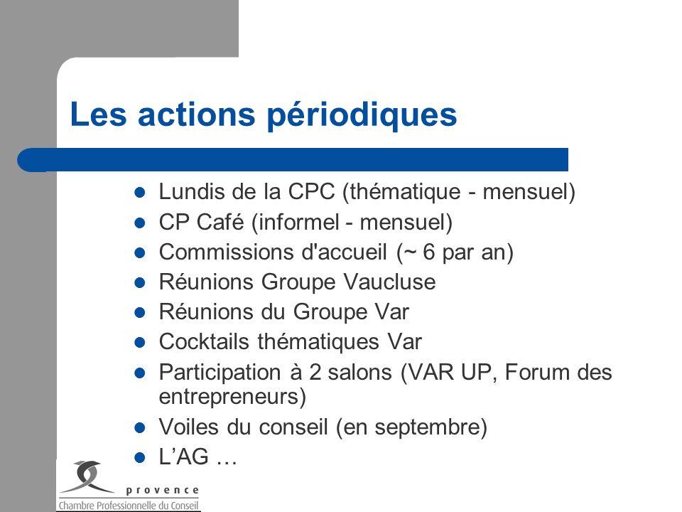 Les actions périodiques Lundis de la CPC (thématique - mensuel) CP Café (informel - mensuel) Commissions d'accueil (~ 6 par an) Réunions Groupe Vauclu