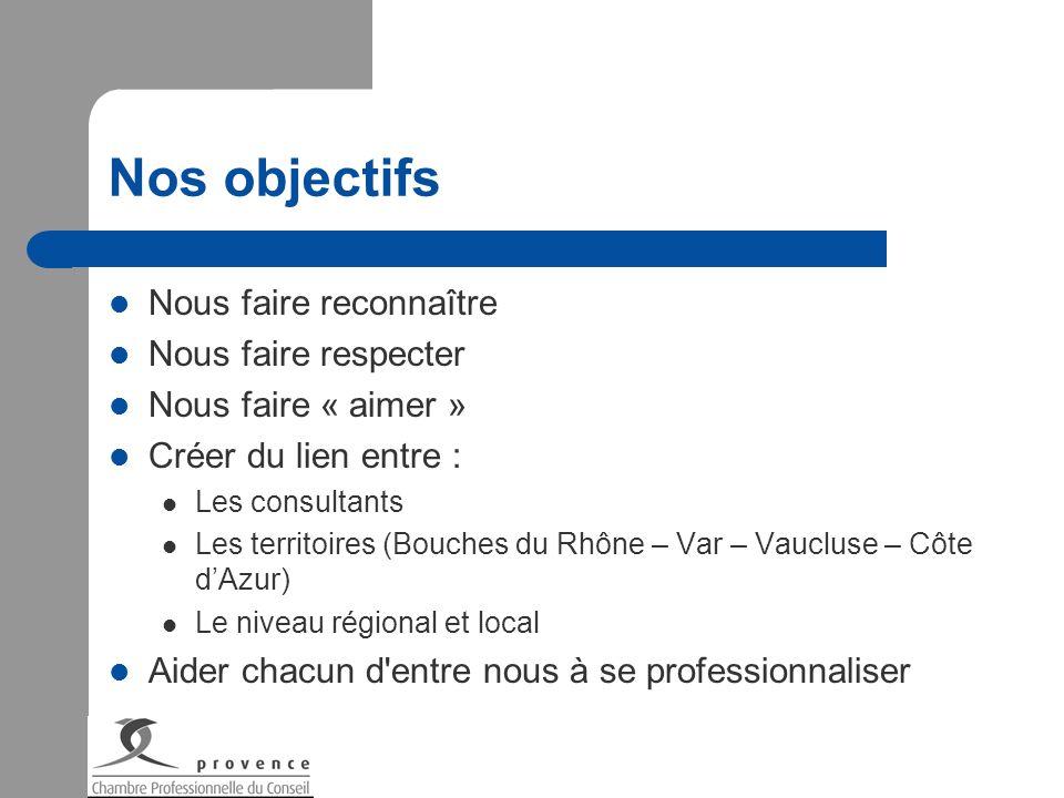 Nos objectifs Nous faire reconnaître Nous faire respecter Nous faire « aimer » Créer du lien entre : Les consultants Les territoires (Bouches du Rhône