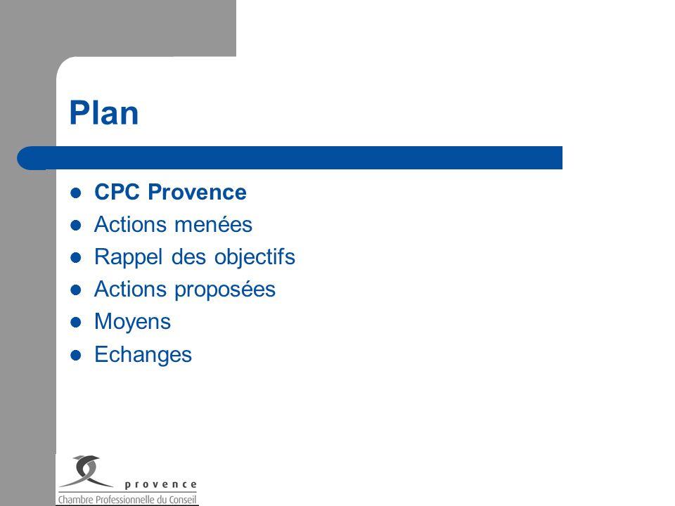Plan CPC Provence Actions menées Rappel des objectifs Actions proposées Moyens Echanges