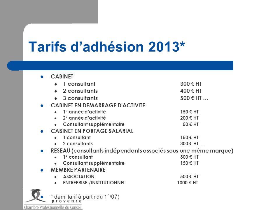 Tarifs dadhésion 2013* CABINET 1 consultant300 HT 2 consultants400 HT 3 consultants500 HT … CABINET EN DEMARRAGE D'ACTIVITE 1° année d activité150 HT