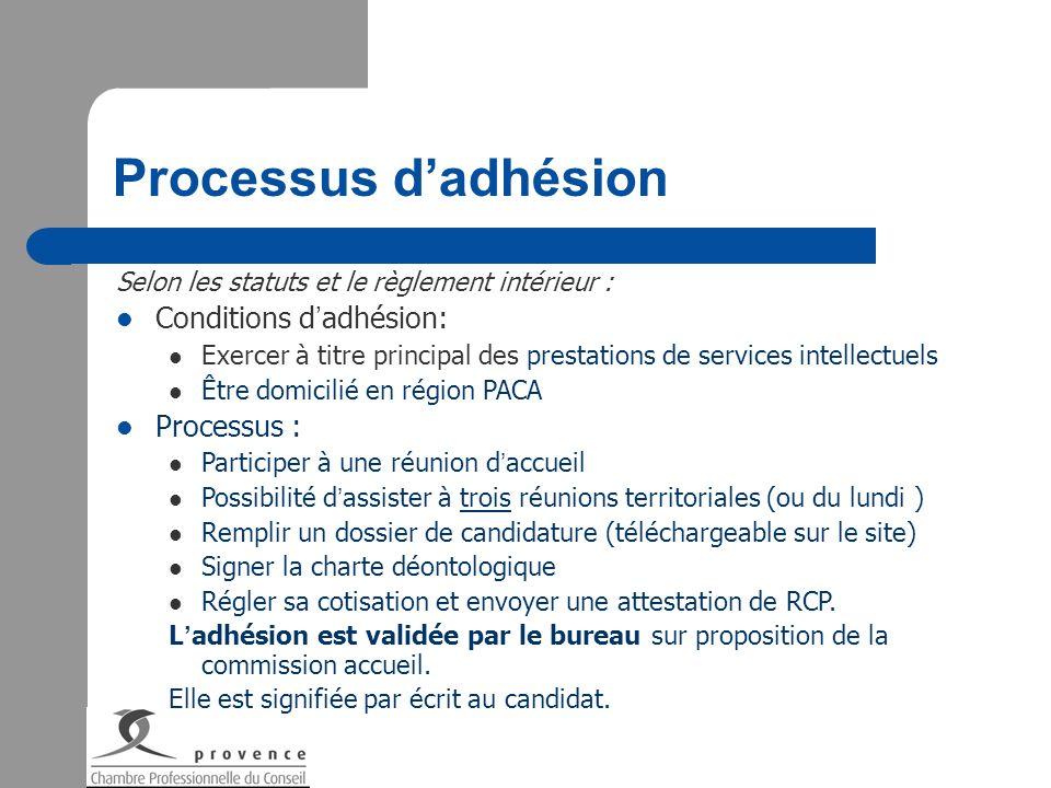 Processus dadhésion Selon les statuts et le règlement intérieur : Conditions d adhésion: Exercer à titre principal des prestations de services intelle