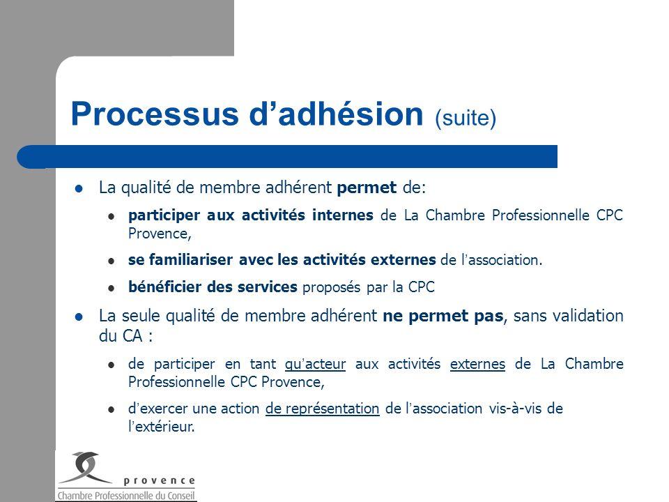 Processus dadhésion (suite) La qualité de membre adhérent permet de: participer aux activités internes de La Chambre Professionnelle CPC Provence, se