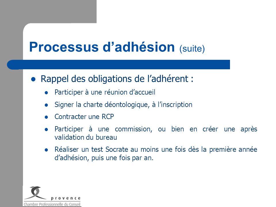 Processus dadhésion (suite) Rappel des obligations de ladhérent : Participer à une réunion daccueil Signer la charte déontologique, à linscription Con