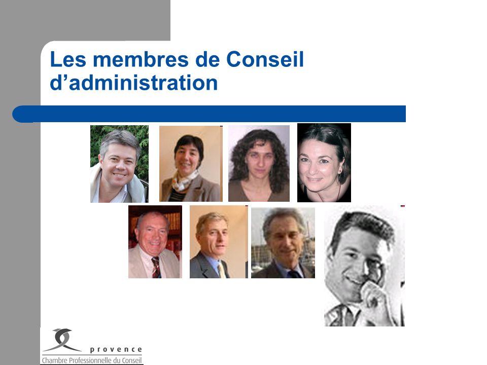Les membres de Conseil dadministration